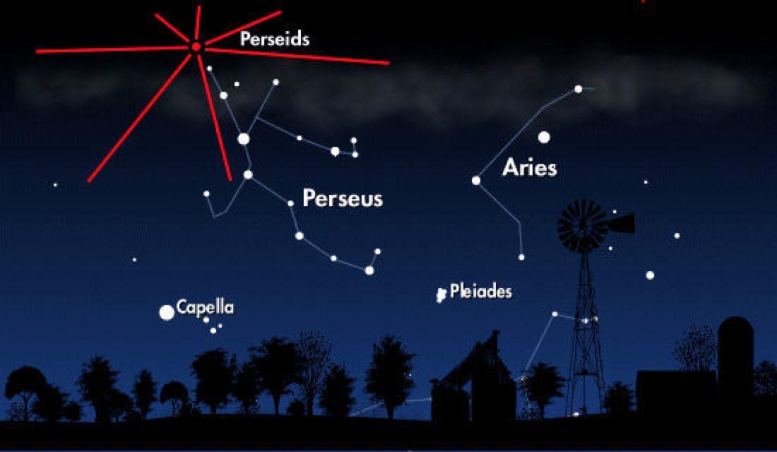 流星群とは何か