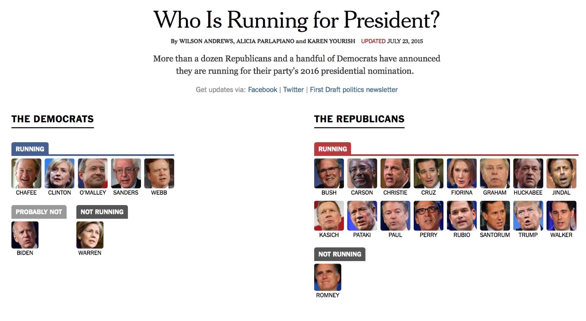 アメリカ合衆国大統領選挙の候補者は誰なのか?